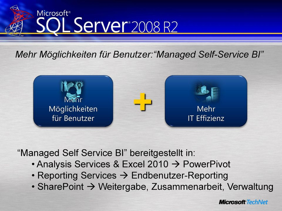 bereitgestellt in: Analysis Services & Excel 2010 PowerPivot Reporting