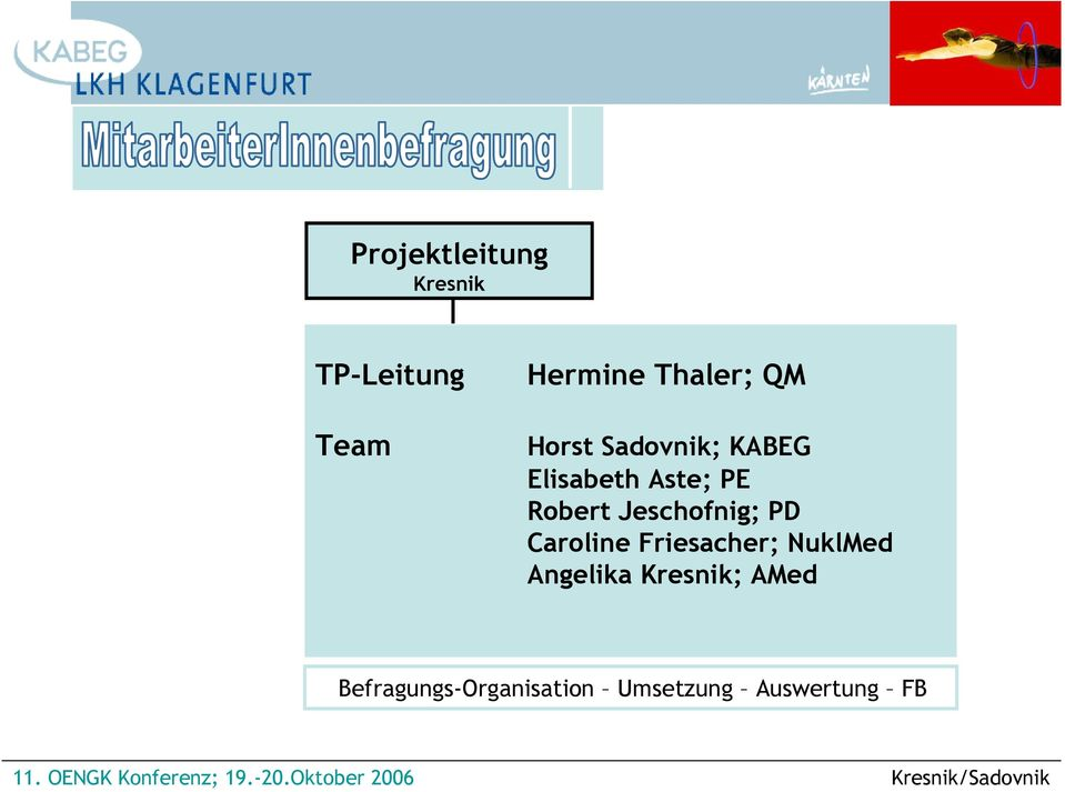 Jeschofnig; PD Caroline Friesacher; NuklMed Angelika