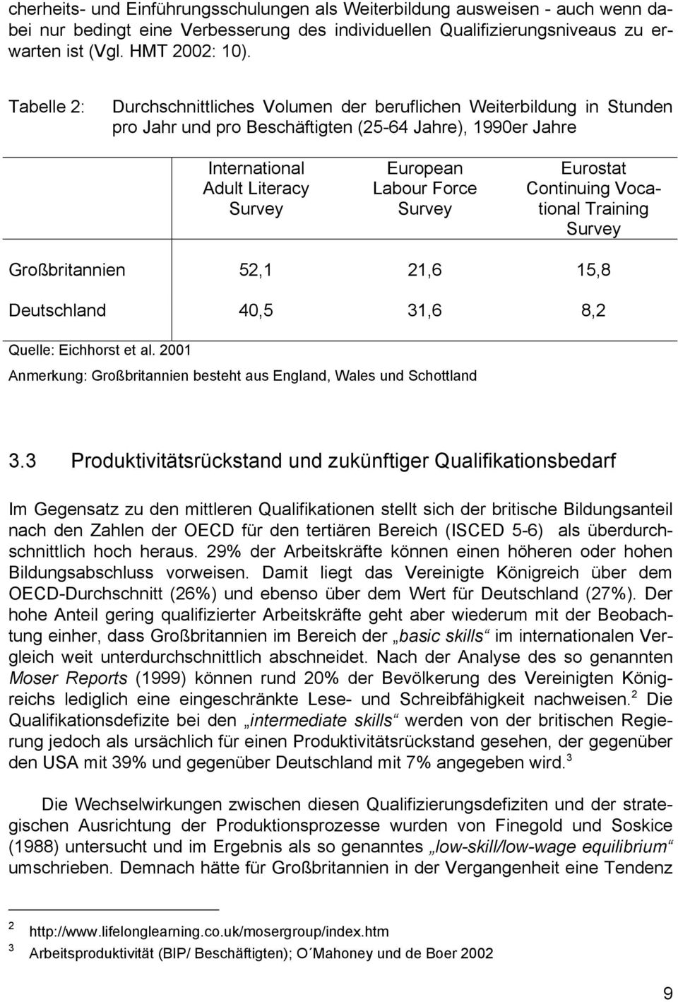 Survey Eurostat Continuing Vocational Training Survey Großbritannien 52,1 21,6 15,8 Deutschland 40,5 31,6 8,2 Quelle: Eichhorst et al.