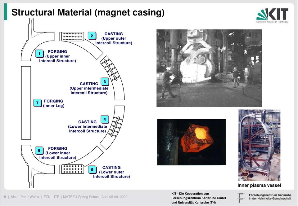 (Lower intermediate Intercoil Structure) FORGING 6 (Lower inner Intercoil Structure) CASTING 5 (Lower