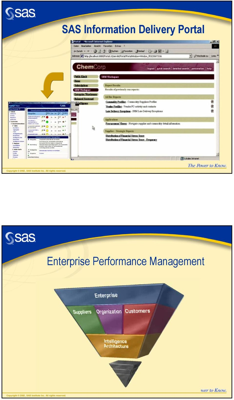 Management e Business BPM Performance ABC/M