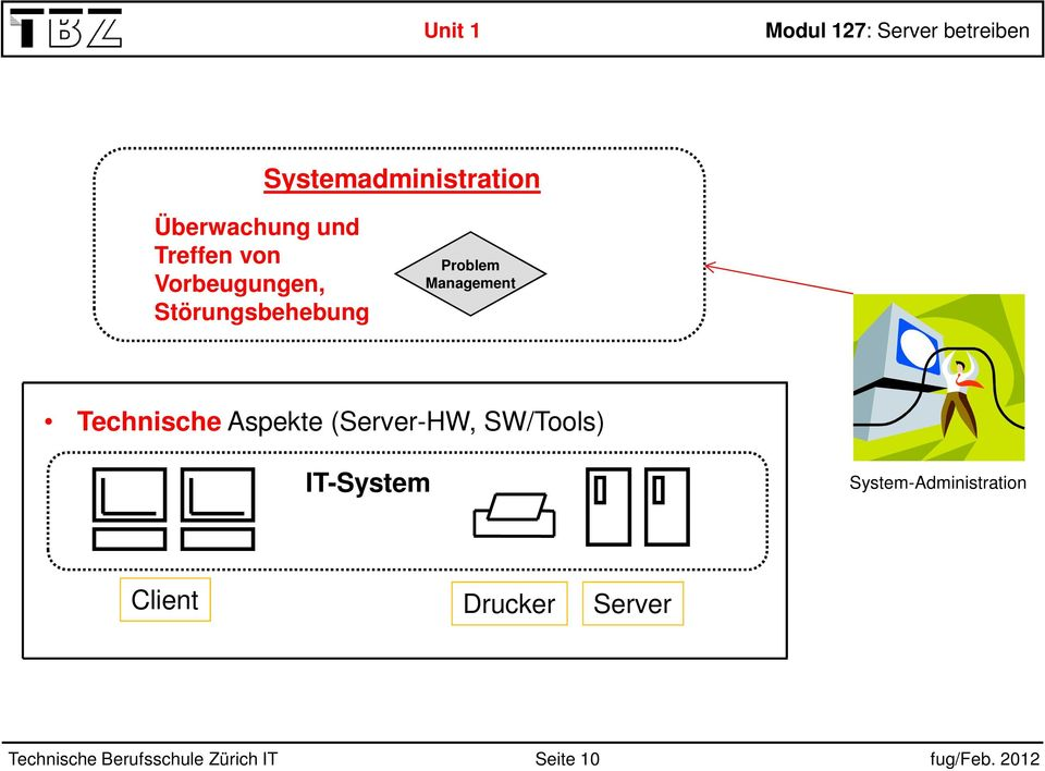 Aspekte (Server-HW, SW/Tools) IT-System Client