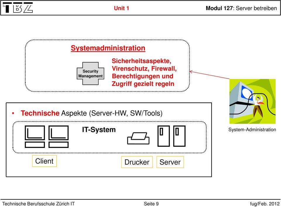 regeln Technische Aspekte (Server-HW, SW/Tools) IT-System
