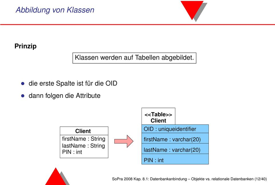 lastname : String PIN : int <<Table>> Client OID : uniqueidentifier firstname :