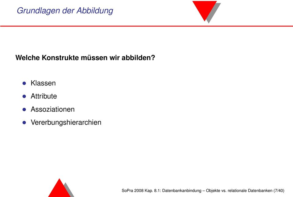 Klassen Attribute Assoziationen