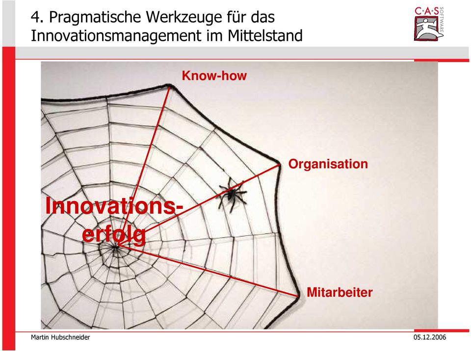 Mittelstand Know-how