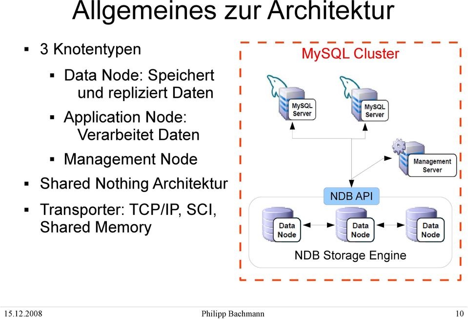 Shared Nothing Architektur Transporter: TCP/IP, SCI, Shared Memory