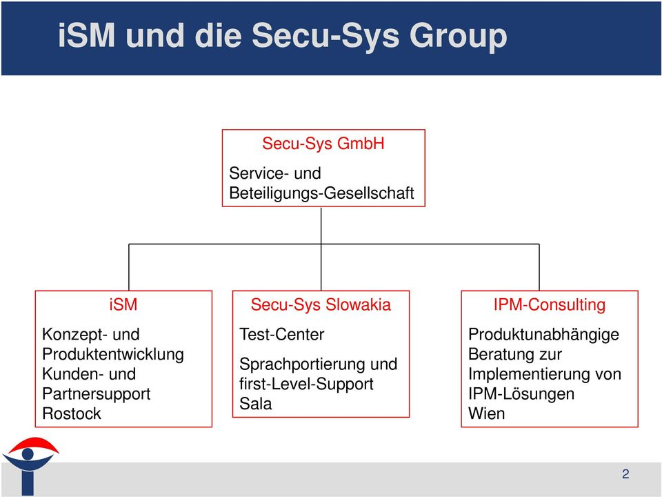 Partnersupport Rostock Secu-Sys Slowakia Test-Center Sprachportierung und