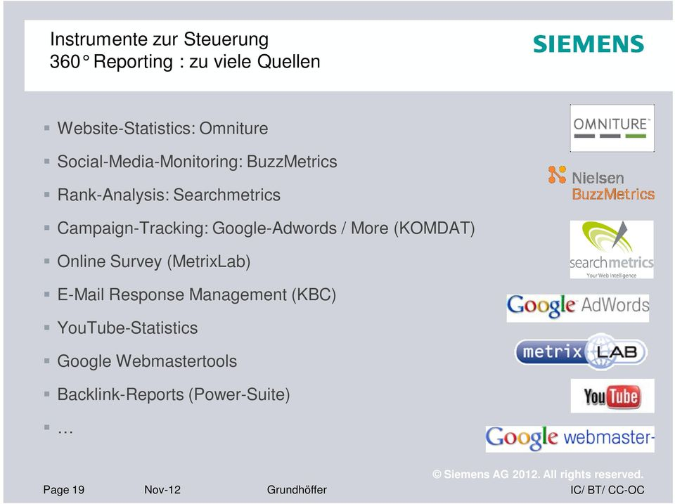 Campaign-Tracking: Google-Adwords / More (KOMDAT) Online Survey (MetrixLab) E-Mail