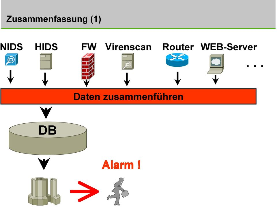 Router WEB-Server.