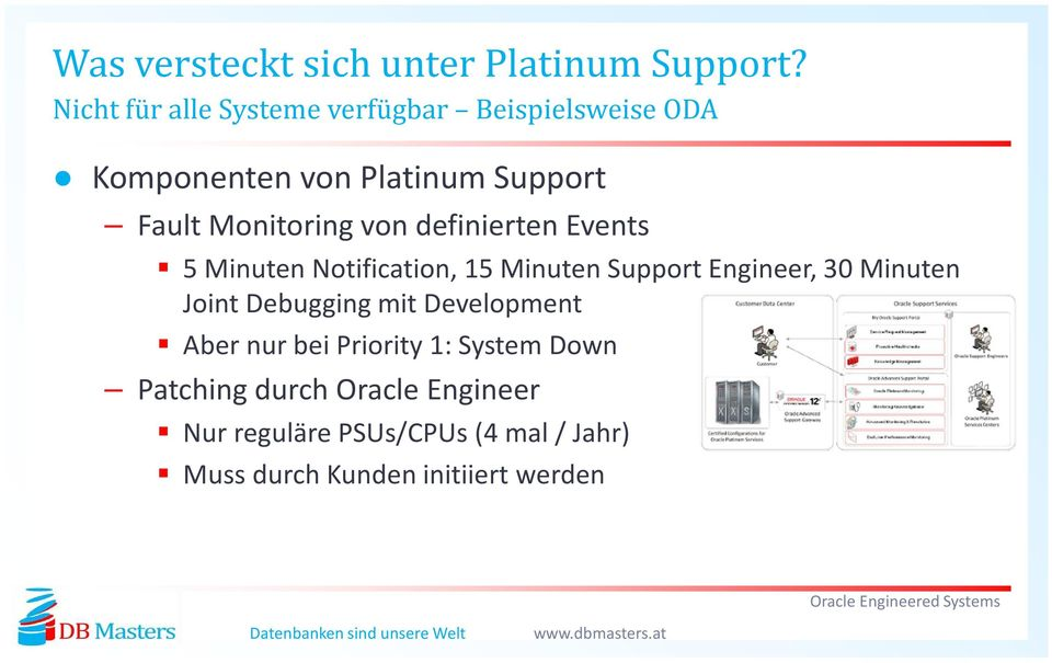 Monitoring von definierten Events 5 Minuten Notification, 15 Minuten Support Engineer, 30 Minuten