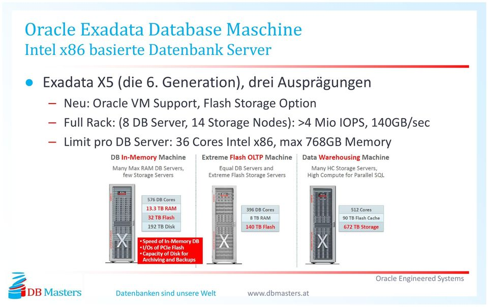 Generation), drei Ausprägungen Neu: Oracle VM Support, Flash Storage