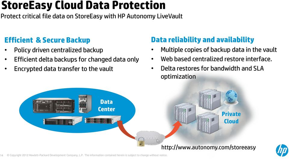 vault Data reliability and availability Multiple copies of backup data in the vault Web based centralized restore