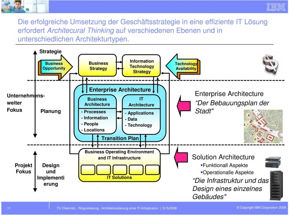 "Information - People - Locations Transition Plan IT Architecture - Applications - Data - Technology Enterprise Architecture Der Bebauungsplan der Stadt"" Projekt Fokus Design und Implementi erung"