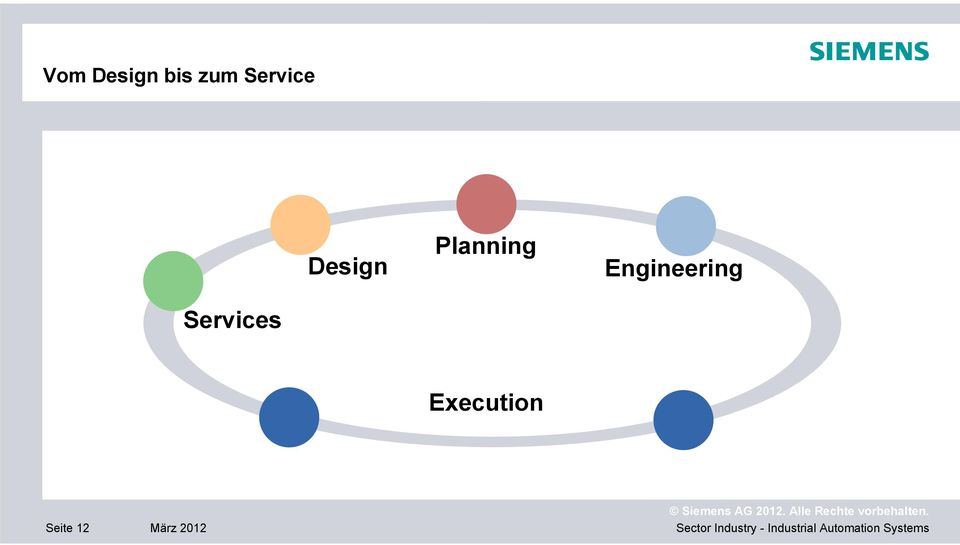 Services Planning