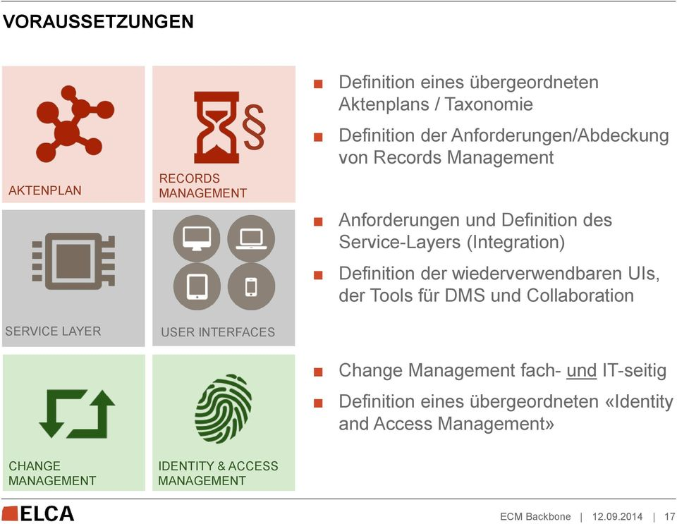 der wiederverwendbaren UIs, der Tools für DMS und Collaboration SERVICE LAYER USER INTERFACES Change Management fach- und