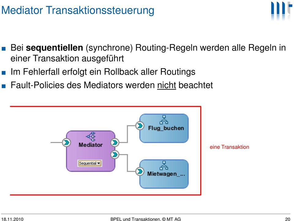 Fehlerfall erfolgt ein Rollback aller Routings Fault-Policies des