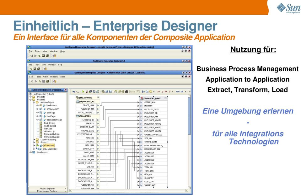 Process Management Application to Application Extract,