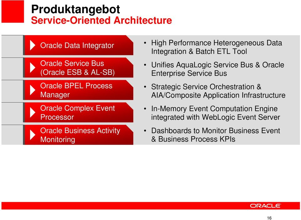 Unifies AquaLogic Service Bus & Oracle Enterprise Service Bus Strategic Service Orchestration & AIA/Composite Application