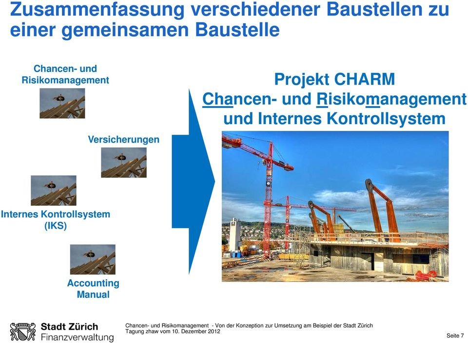 Versicherungen Projekt CHARM Chancen- und Risikomanagement