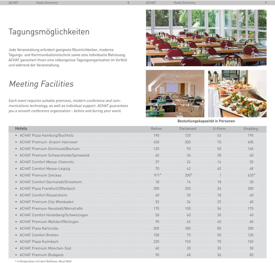 Meeting Facilities Each event requires suitable premises, modern conference and communications technology, as well as individual support.