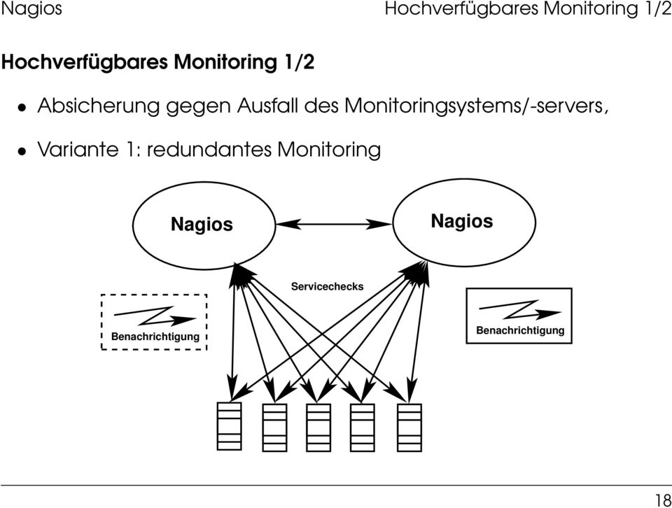 Monitoringsystems/-servers, Variante 1: redundantes
