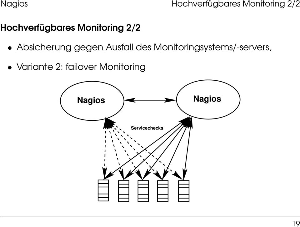 Monitoringsystems/-servers, Variante 2: