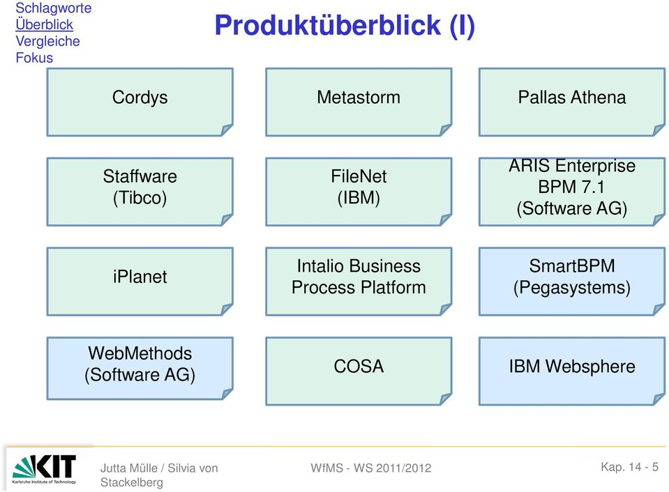 Enterprise BPM 7.