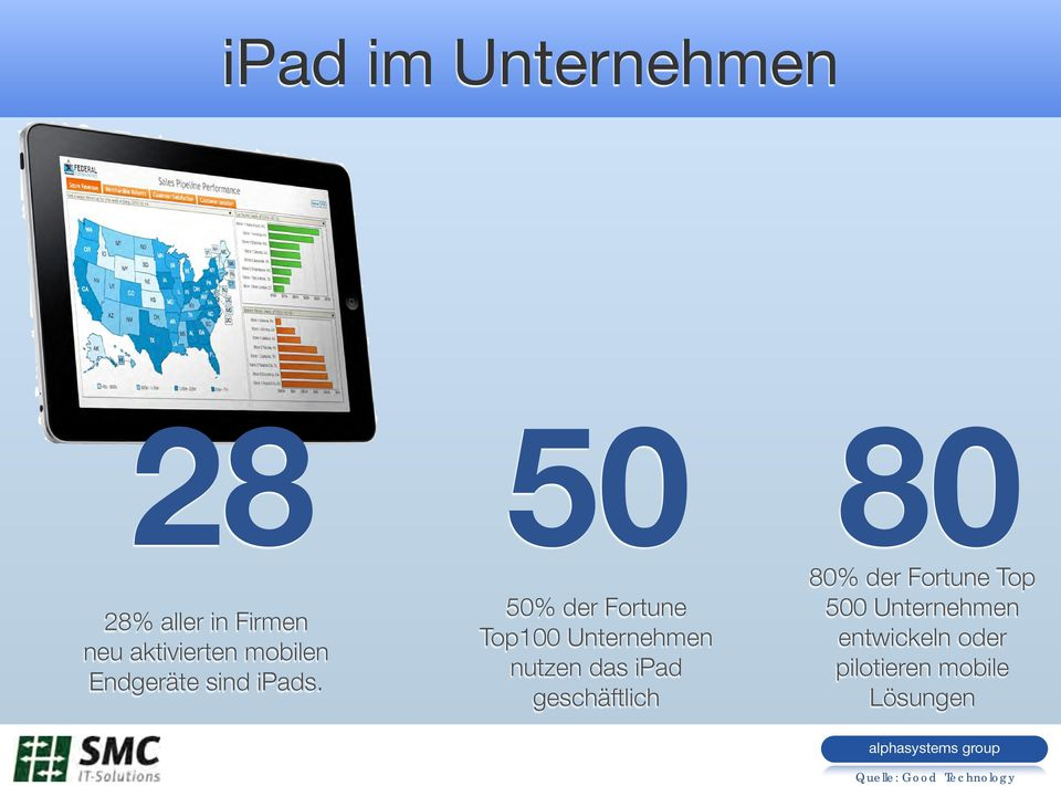 80% of Fortune 500 deploying or piloting ipad 50 80 50% der Fortune Top100