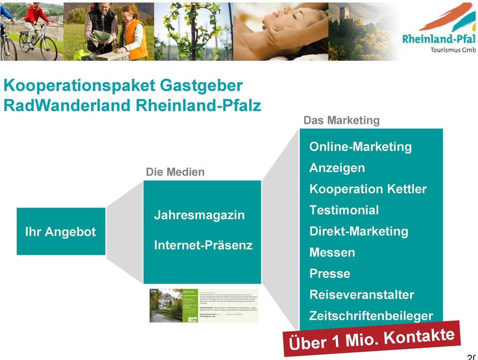 Online-Marketing Anzeigen Kooperation Kettler Testimonial