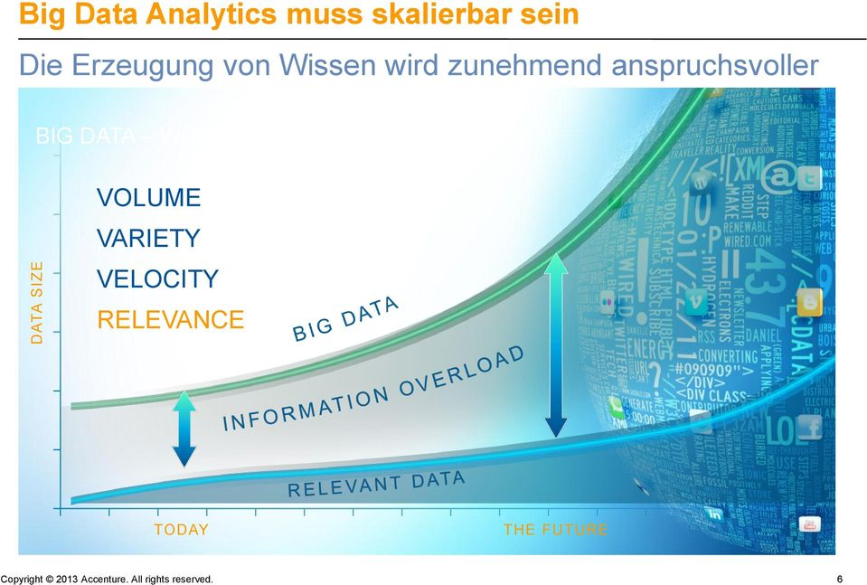 DATA WORAUF ES ANKOMMT VOLUME VARIETY VELOCITY RELEVANCE