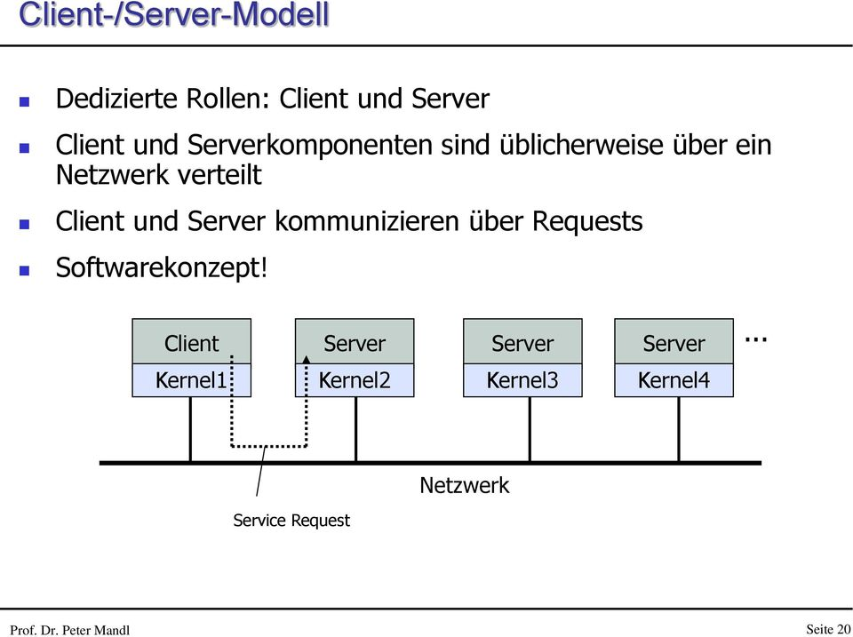 Server kommunizieren über Requests Softwarekonzept!