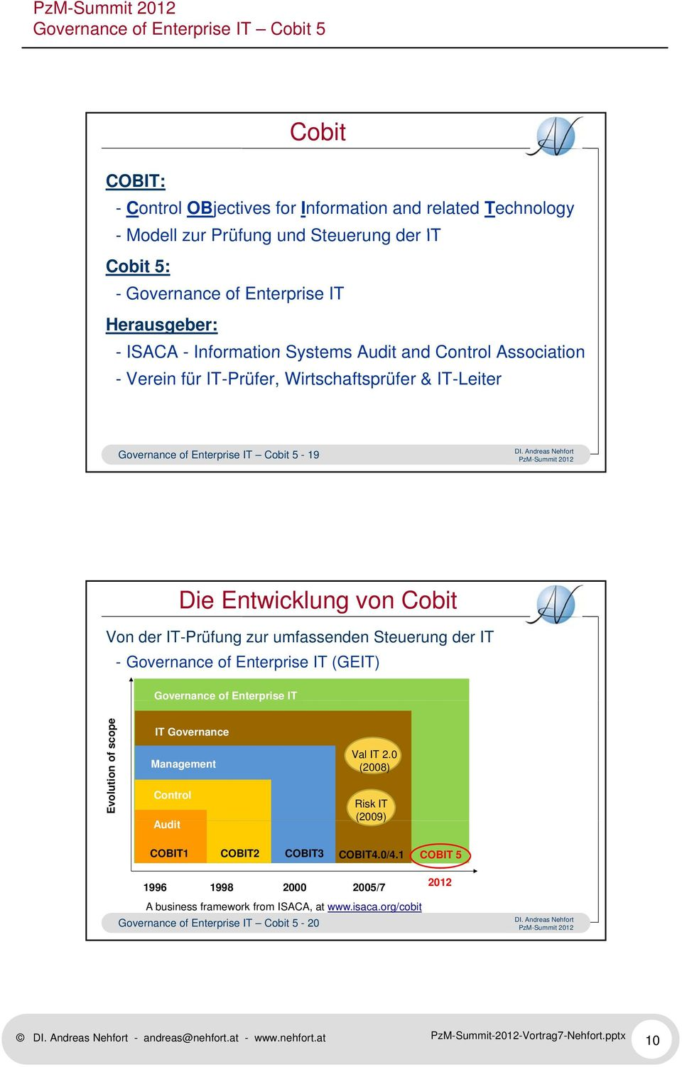 Steuerung der IT - of Enterprise IT (GEIT) of Enterprise IT Evolution of scope IT Management Control Audit Val IT 2.0 (2008) Risk IT (2009) COBIT1 COBIT2 COBIT3 COBIT4.