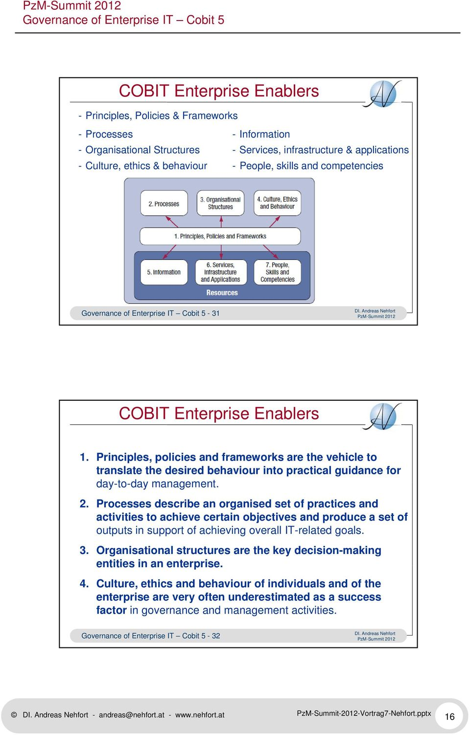 Processes describe an organised set of practices and activities to achieve certain objectives and produce a set of outputs in support of achieving overall IT-related goals. 3.