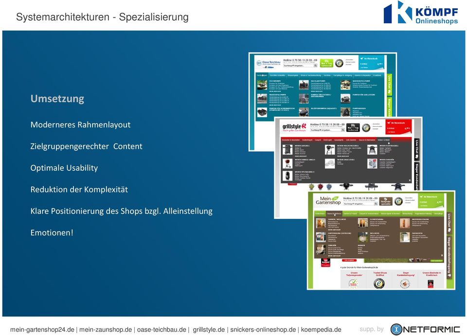 Content Optimale Usability Reduktion der