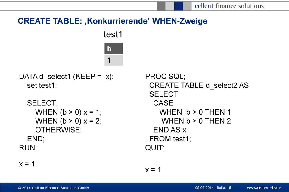 PROC SQL; CREATE TABLE d_select2 AS SELECT CASE WHEN b > 0 THEN 1 WHEN b > 0 THEN 2