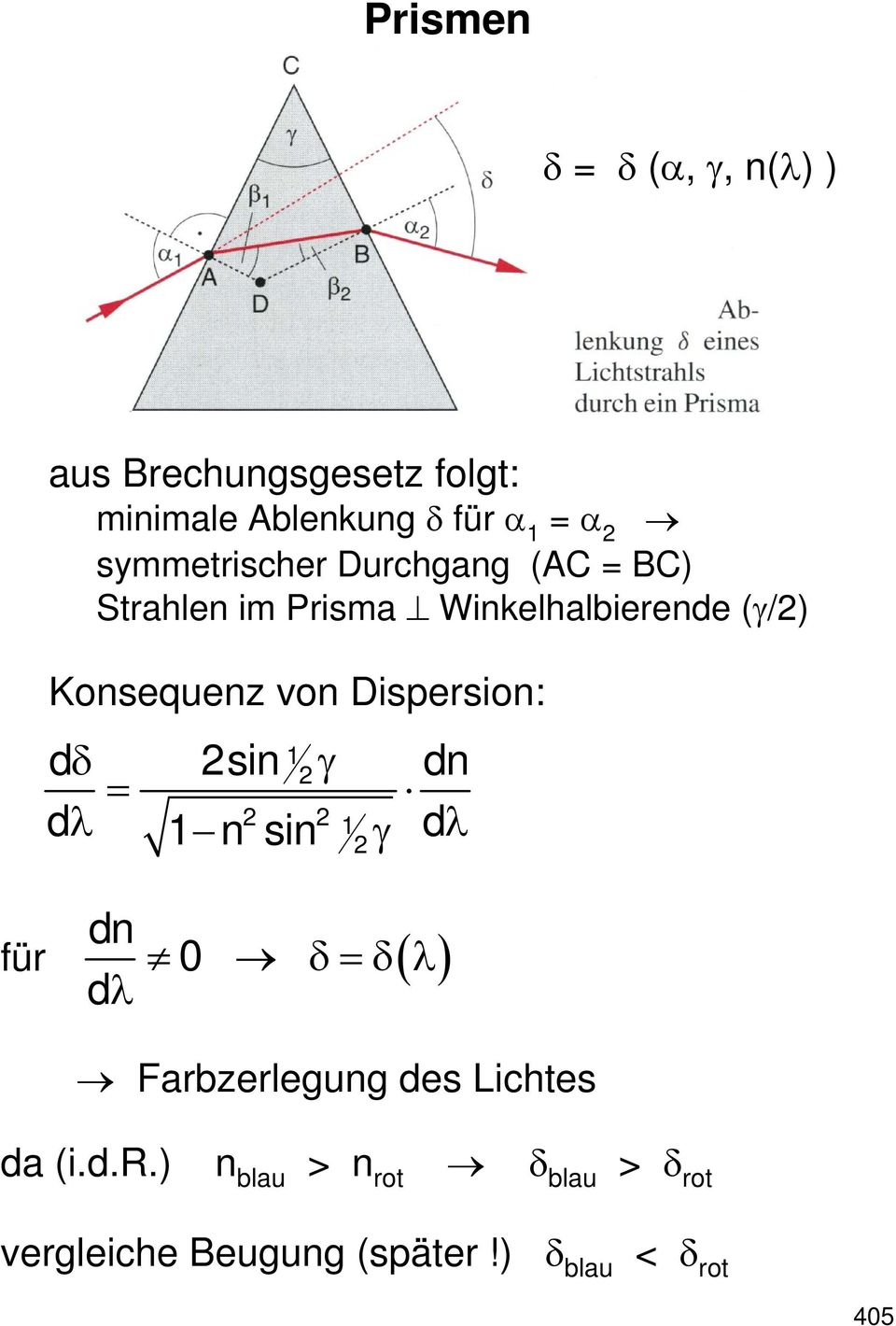 Dispersion: dδ 2sin1 2 γ dn = dλ 2 2 1 n sin 12 γ dλ für dn 0 dλ δ=δ λ ( ) Farbzerlegung des