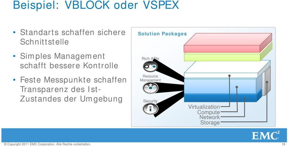 Zustandes der Umgebung Solution Packages Rich APIs Resource Management Security