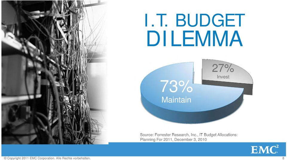 , IT Budget Allocations: Planning For 2011,