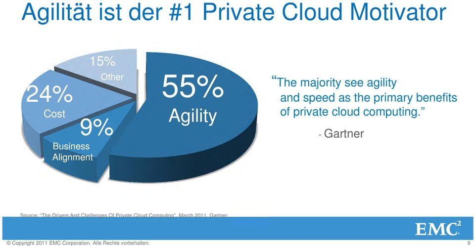 private cloud computing.