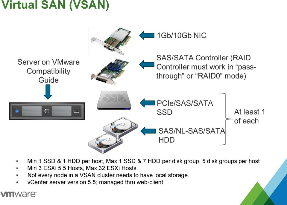 5 Hosts, Max 32 ESXi Hosts Not every node in a VSAN cluster