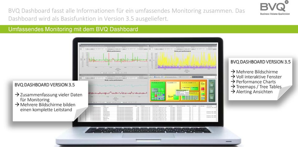 Umfassendes Monitoring mit dem BVQ Dashboard BVQ DASHBOARD VERSION 3.5 BVQ DASHBOARD VERSION 3.