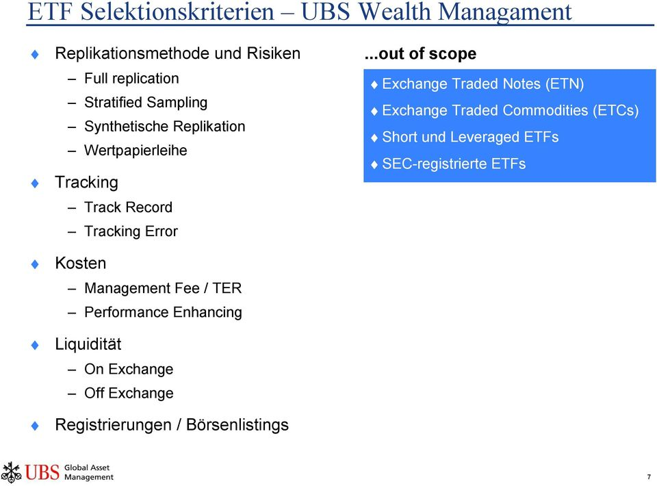 / TER Performance Enhancing Liquidität On Exchange Off Exchange Registrierungen / Börsenlistings.