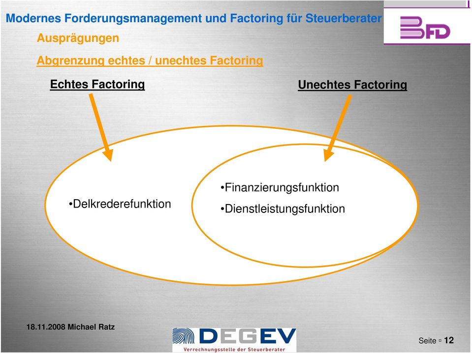 Unechtes Factoring Delkrederefunktion