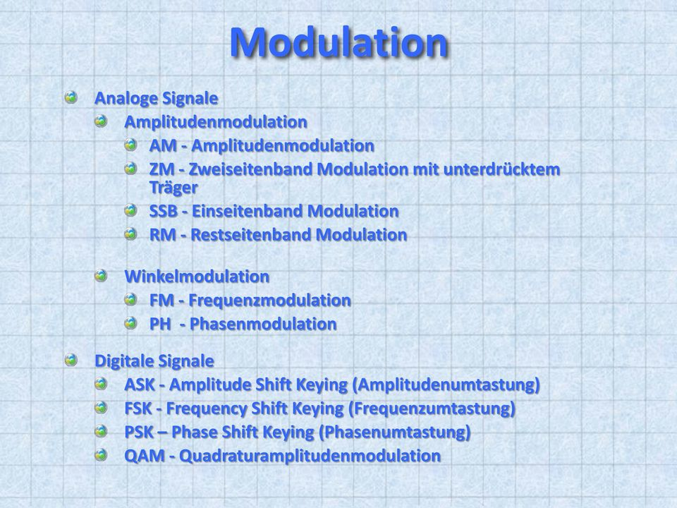 Frequenzmodulation PH - Phasenmodulation Digitale Signale ASK - Amplitude Shift Keying (Amplitudenumtastung)