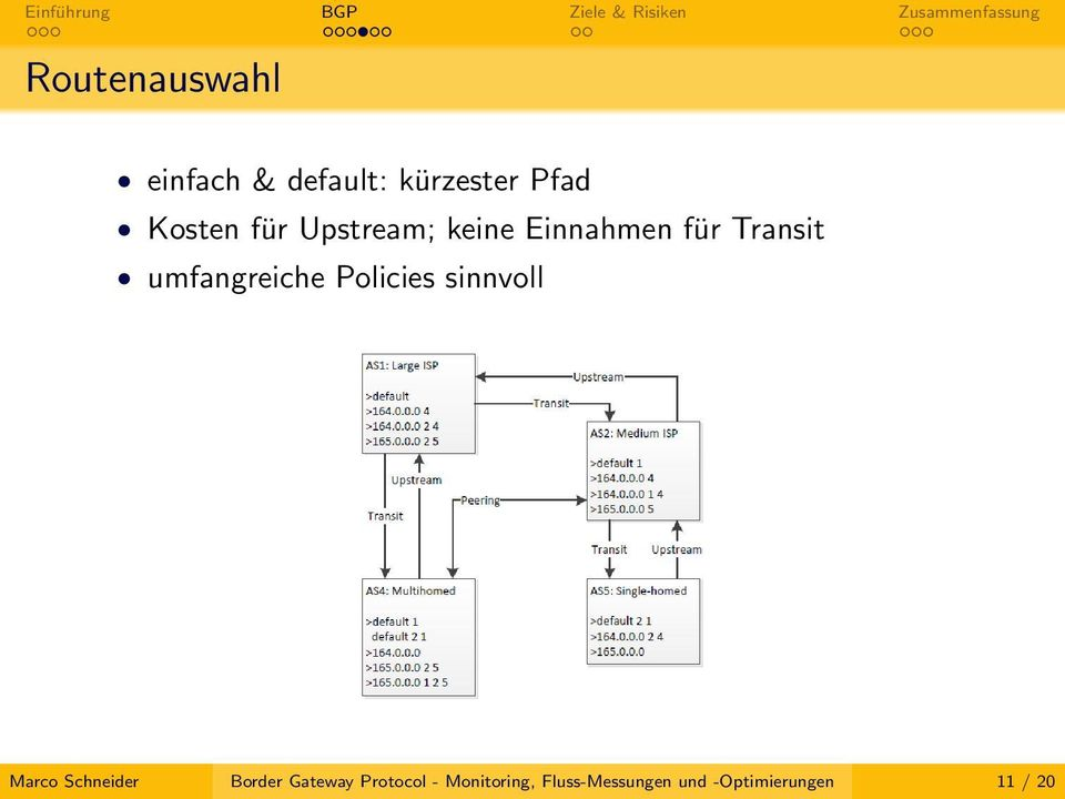 Policies sinnvoll Marco Schneider Border Gateway