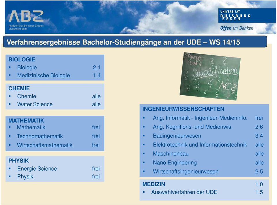 Science Physik Ang. Informatik - Ingenieur-Medieninfo. Ang. Kognitions- und Medienwis.