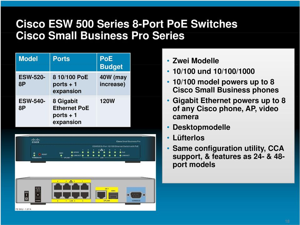 und 10/100/1000 10/100 model powers up to 8 Cisco Small Business phones Gigabit Ethernet powers up to 8 of any Cisco