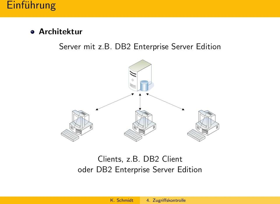 DB2 Enterprise Server Edition