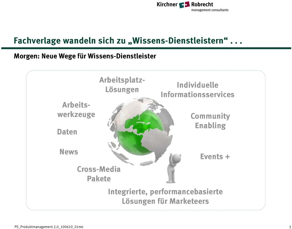 werkzeuge Daten Individuelle Informationsservices Community Enabling News